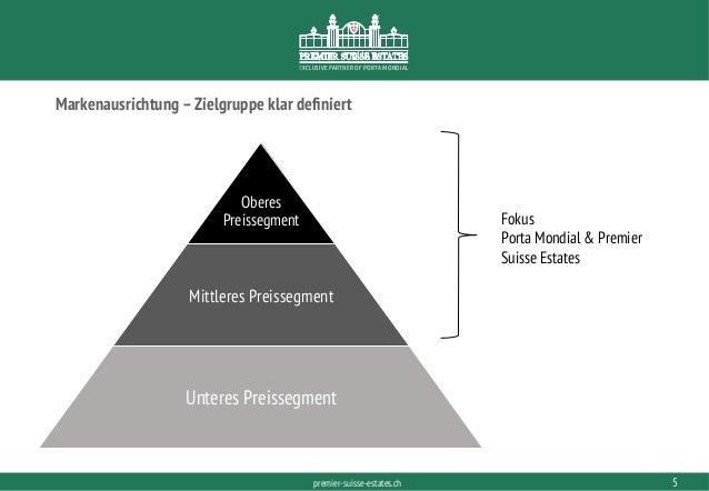 PORTAMONDIAL.COMpremier-suisse-estates.ch EXCLUSIVE PARTNER OF PORTA MONDIAL 5 Markenausrichtung –Zielgruppe klar definiert...