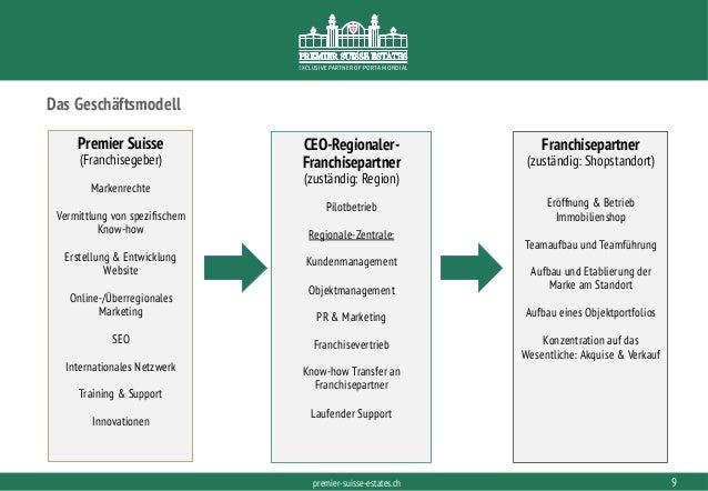 PORTAMONDIAL.COMpremier-suisse-estates.ch EXCLUSIVE PARTNER OF PORTA MONDIAL Das Geschäftsmodell Premier Suisse (Franchise...