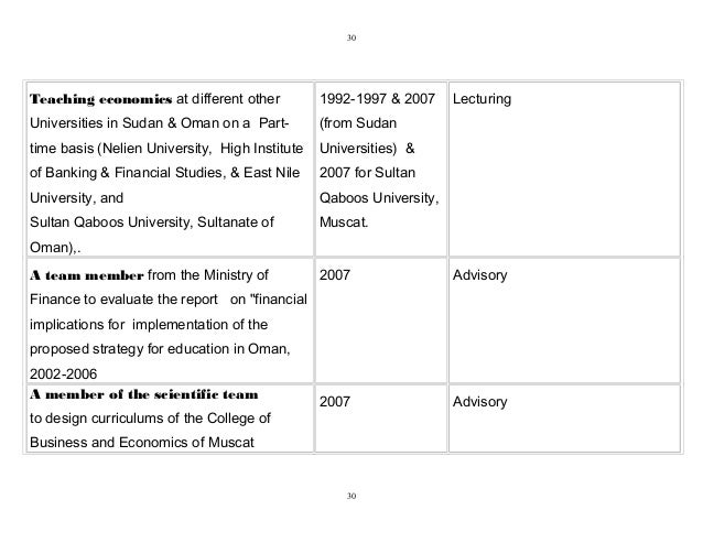 introduction to the sultanate of oman economics essay Identification although oman has existed as a distinct nation for several thousand years, the modern state—the sultanate of oman—is a creation of the last two centuries the traditional territorial concept of oman was altered in this period by the independence of the northwestern part of oman as the united arab emirates and the absorption into the sultanate of the s.
