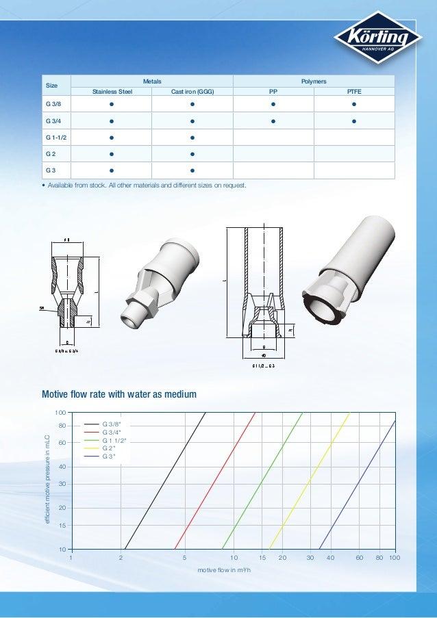 Tank Mixing Systems - EN - webreduced Slide 3
