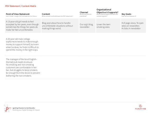 POV Statement / Content Matrix Point of View Statement User + Need + Insight [or] Contradiction [or] Cause Content What co...