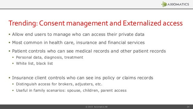 authorization to access medical records