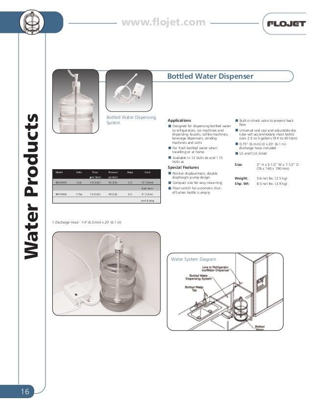flojet water pump systems for caravan rv rh slideshare net flojet pump wiring diagram Wiring Diagram Symbols