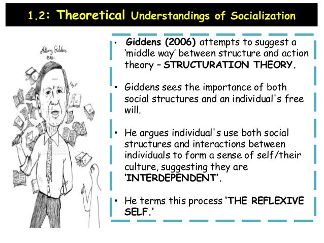an essay on giddens' theory of Amazoncom: capitalism and modern social theory: an analysis of the writings of marx, durkheim and max weber (9780521097857): anthony giddens: books.