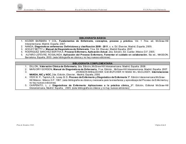 F1129 Proceso De Enfermeria
