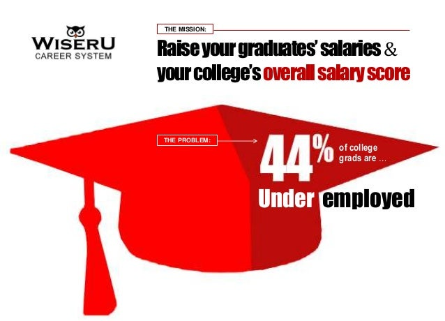 Under employed Raiseyourgraduates'salaries& yourcollege'soverallsalaryscore of college grads are … THE MISSION: THE PROBLE...