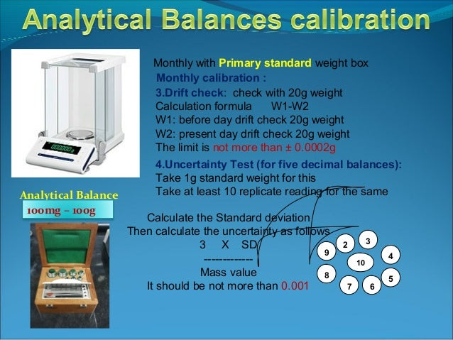 analytical presentation Effects of pre-analytical variables on the quality of laboratory testing in this presentation: we will look at 1current status of quality in today's medical laboratories.