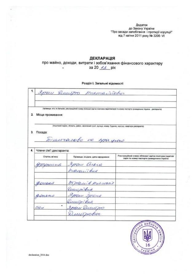 Декларація Дмитра Яроша