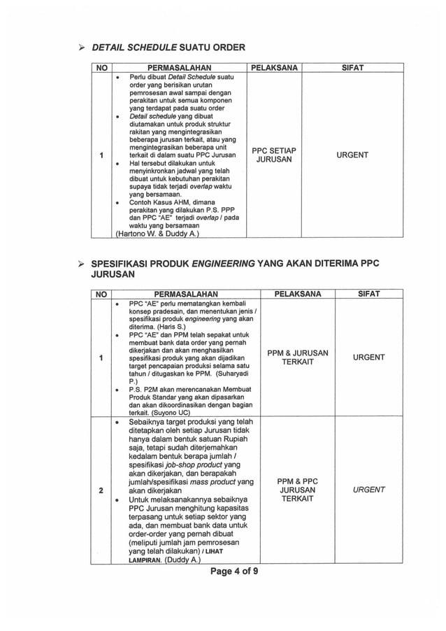 F[14/17]_Proyek Sistem PPC Terintegrasi_Surat Perintah Kerja dan Spesifikasi Produk_Kord. Sistem Produksi-PPI Polman-Bandu...