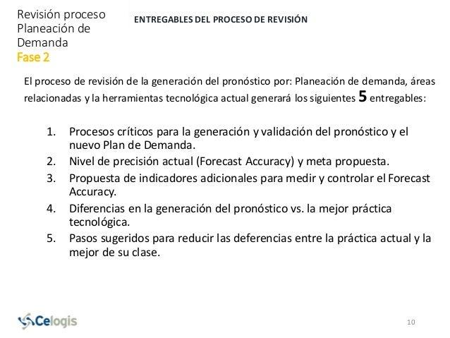 El proceso de revisión de la generación del pronóstico por: Planeación de demanda, áreas relacionadas y la herramientas te...