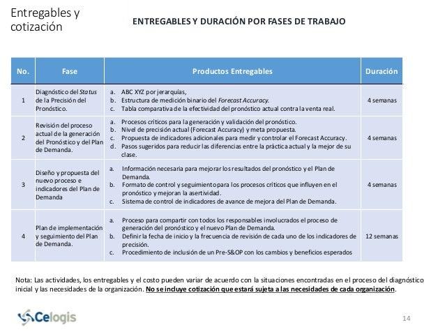 Entregables y cotización ENTREGABLES Y DURACIÓN POR FASES DE TRABAJO 14 No. Fase Productos Entregables Duración 1 Diagnóst...