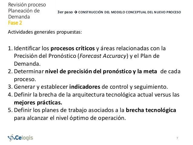 3er paso  CONSTRUCCIÓN DEL MODELO CONCEPTUAL DEL NUEVO PROCESO Actividades generales propuestas: 1.Identificar los proces...