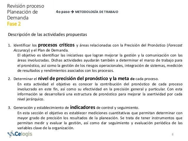 4o paso  METODOLOGÍA DE TRABAJO Descripción de las actividades propuestas 1. Identificar los procesos críticos y áreas re...