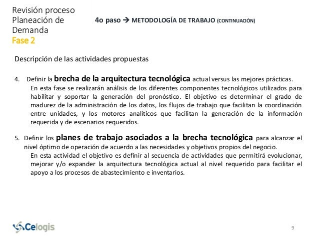 4o paso  METODOLOGÍA DE TRABAJO (CONTINUACIÓN) Descripción de las actividades propuestas 4. Definir la brecha de la arqui...