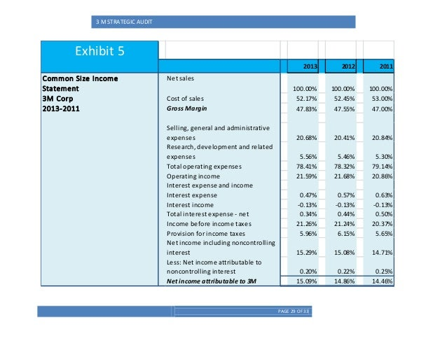 Strategic audit 3m csuf 2014 for Ford motor company income statement