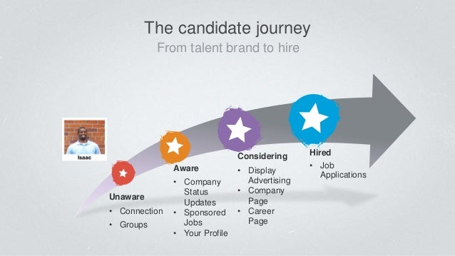 Candidate Journey Tc2014 Connect Final V5