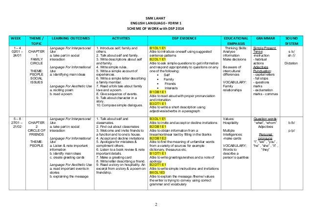 Example english essay form 1