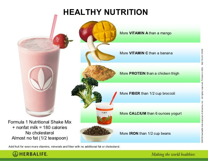 Nutrition: The Challenges of Healthy nutrition - Biron