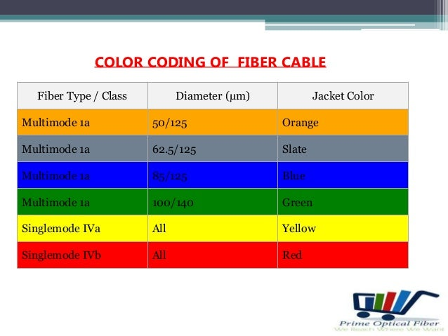 East Orange Focus >> Prime Optical Fiber Profile