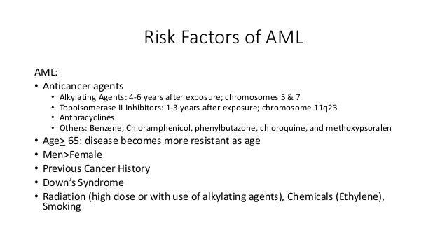 treatment of acute myeloid leukemia \u0026 supportive carerisk factors of aml
