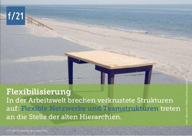 f/21 ▪ Büro für Zukunftsfragen   www.f-21.de f/21 f/21 ▪ Büro für Zukunftsfragen   www.f-21.de f/21 Flexibilisierung In de...