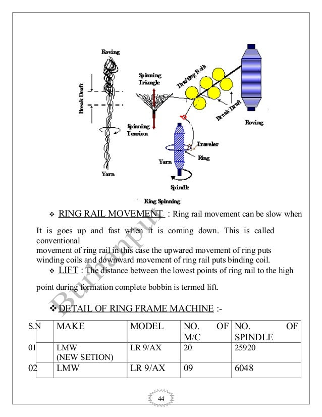 44  RING RAIL MOVEMENT : Ring rail movement can be slow when It is goes up and fast when it is coming down. This is calle...