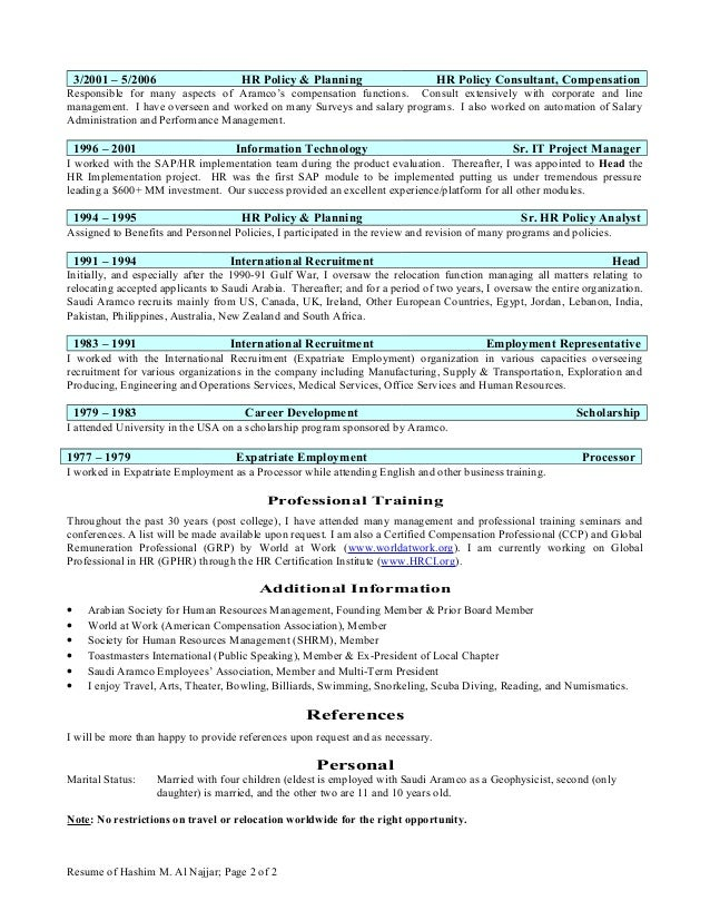 Resume Of HASHIM M ALNAJJAR 2015