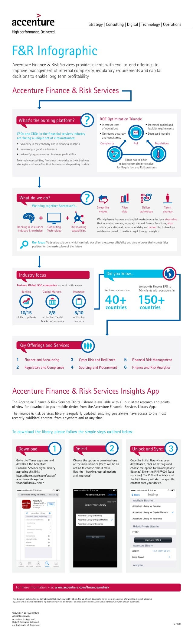 Accenture Finance & Risk Services provides clients with end-to-end offerings to improve management of internal complexity,...