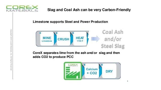 Ash And Slag : Why corex coal ash and steel slag