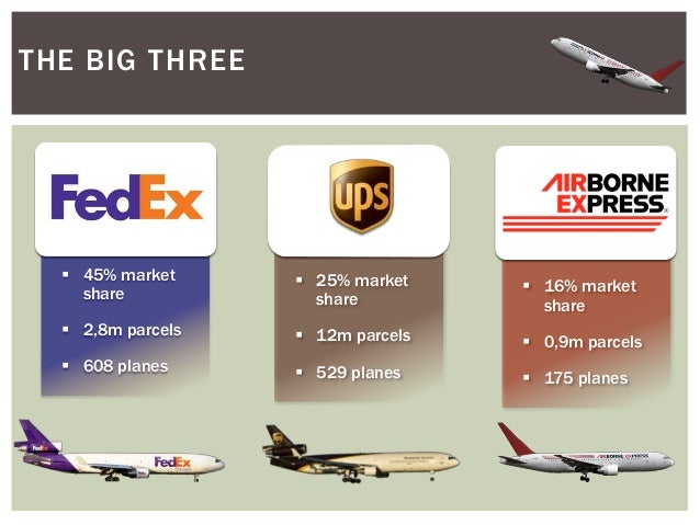 airborne express case study analysis We asked professors from top business schools what case studies they teach   and first applied to corporate analysis by harvard business school  like fedex  and ups, airborne express had managed to significantly grow.