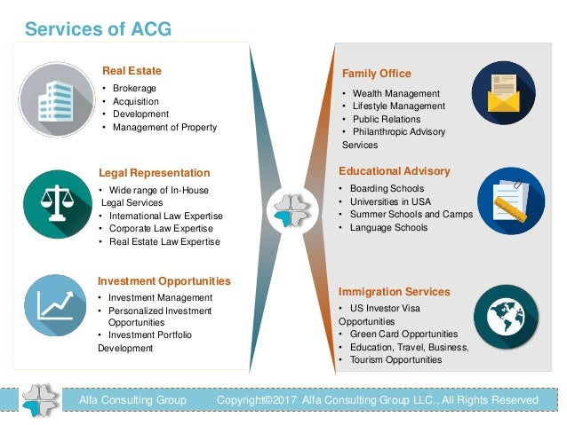 Alfa Consulting Group company overview presentation
