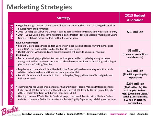 barbies marketing analysis Global marketing case study 31 banning barbie global marketing case study 31 banning barbie skip navigation sign in search loading barbie dolls of the world collection - duration: 3:03 thebarbiecollection 397,004 views 3:03.