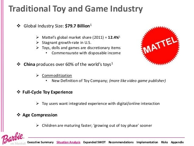 mattel s global marketing strategy for barbie Mattel's family of companies designs, develops and grows a portfolio of global toy brands recognized around the world—from such iconic toys as barbie®, hot wheels.