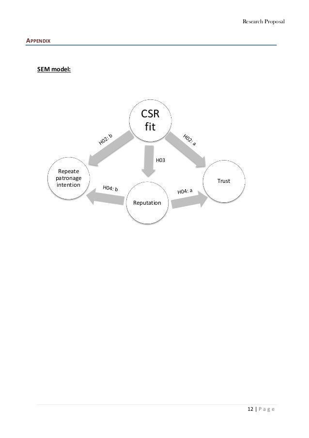 research proposal csr within the cosmetic Corporate sponsorship proposal  their research and business leaders to  (within the restraints of confidentiality) to the.