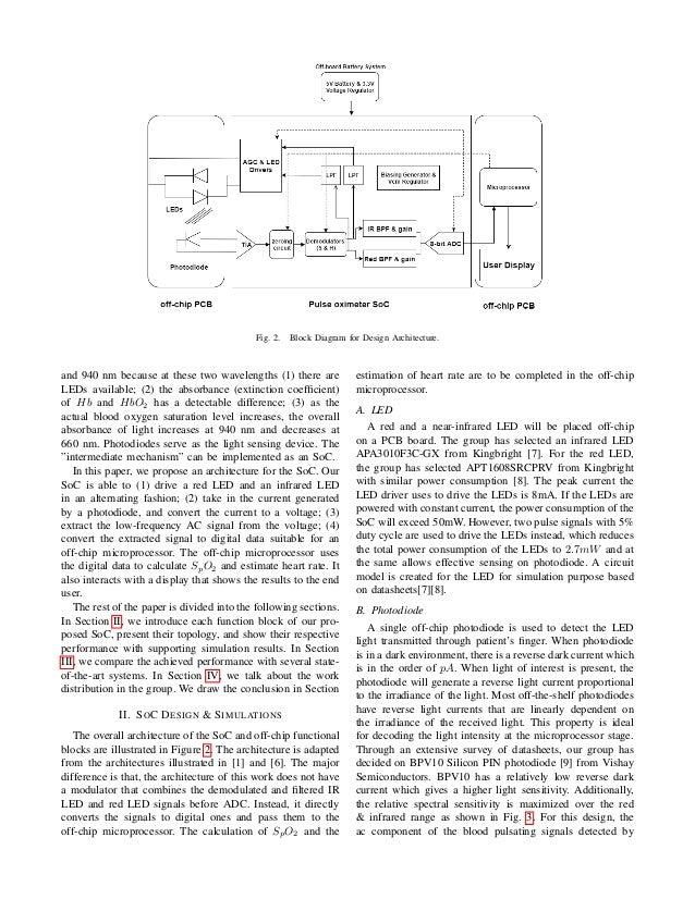 Pulseoximetersoc 2 fig 2 block diagram ccuart Images