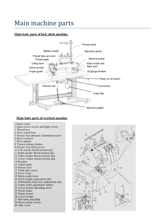 INDUSTRIAL SEWING MACHINES Best Parts Of An Industrial Sewing Machine