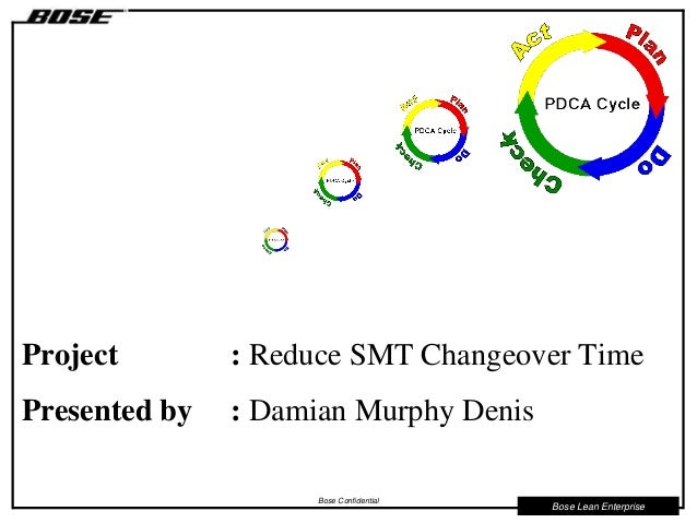 Bose Lean Enterprise Bose Confidential Project : Reduce SMT Changeover Time Presented by : Damian Murphy Denis