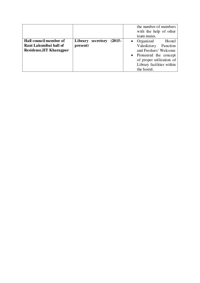 updated resume ananya new