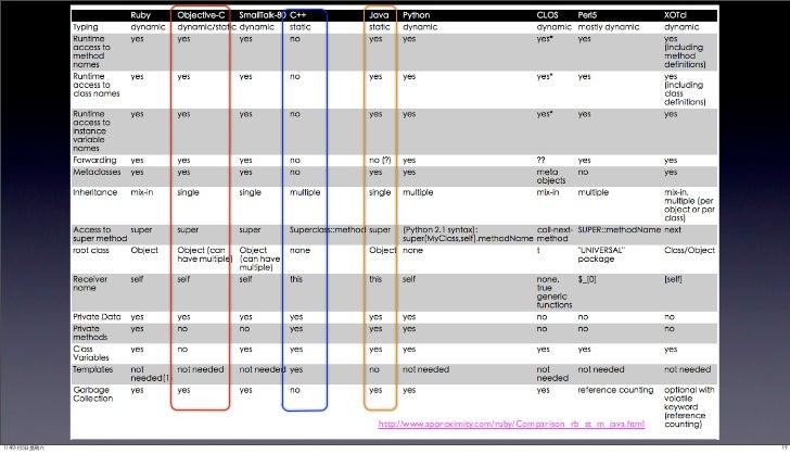 CS193P• MVC                          • View        Interface Builder    20                               •      iOS       ...