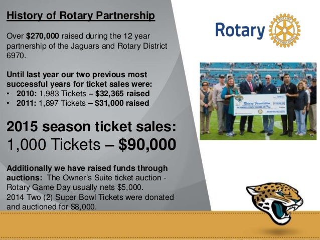 Jacksonville Jaguars And Rotary International District 6970 Partnership; 2.
