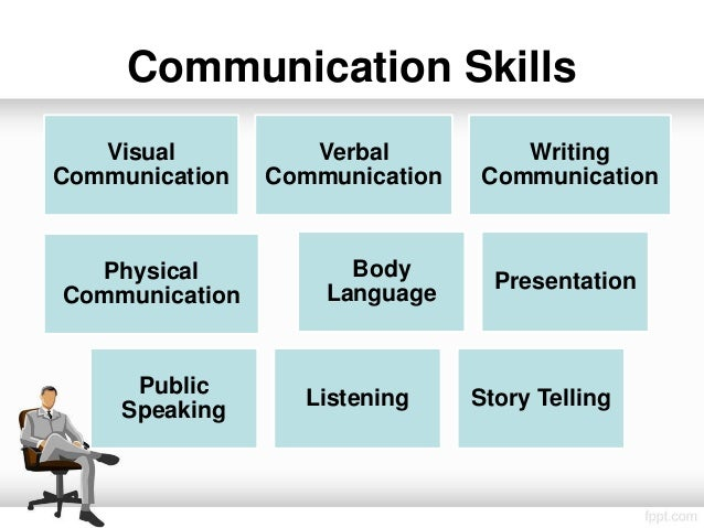 Communication skills pdf, free management courses in india