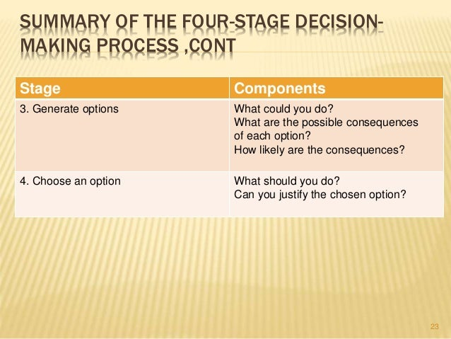 decision making case study with solution Shared decision making case study solution, shared decision making case study analysis, subjects covered decision making entrepreneurship implementing strategy.