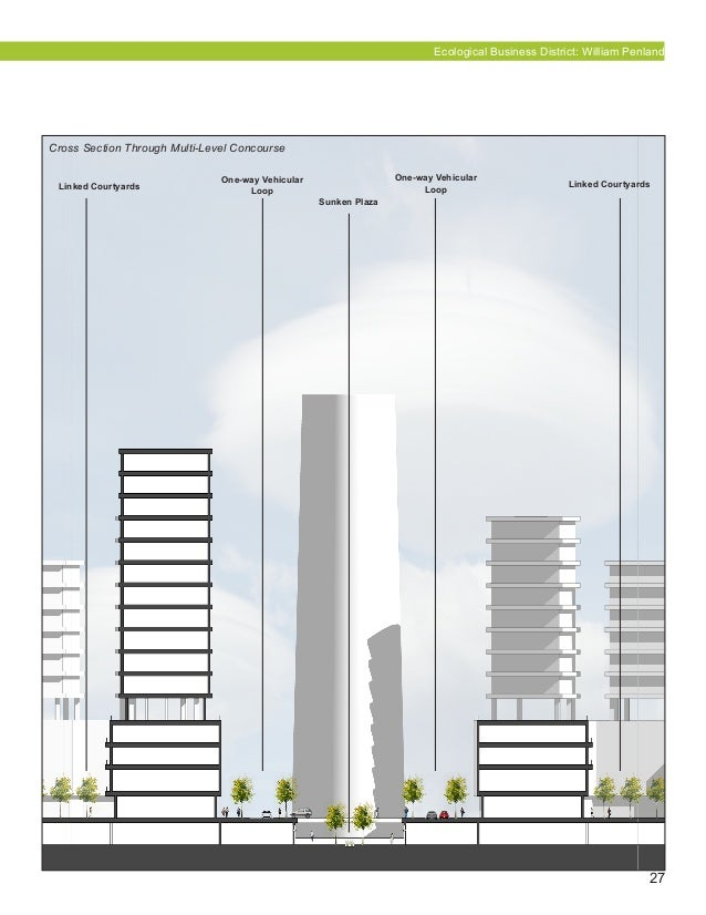 27 Ecological Business District: William Penland One-way Vehicular Loop Sunken Plaza One-way Vehicular Loop Linked Courtya...