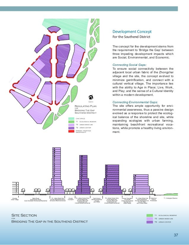 37 Development Concept For the Southend District  The concept for the development stems from the requirement to 'Bridg...