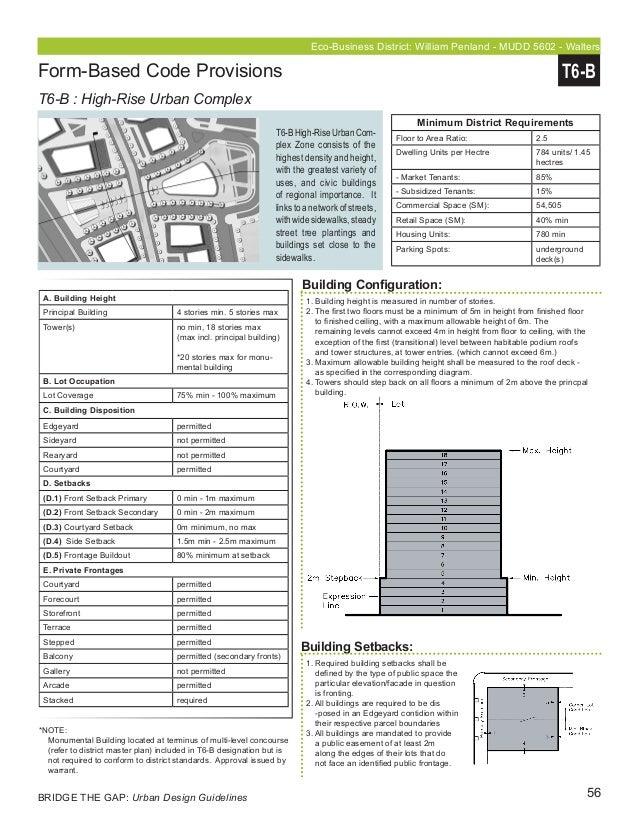 56BRIDGE THE GAP: Urban Design Guidelines Form-Based Code Provisions T6-B : High-Rise Urban Complex Minimum District Requi...