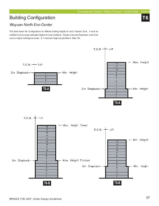 57 Building Configuration Wuyuan North Eco-Center T6 This table shows the Configurations for different building heights fo...