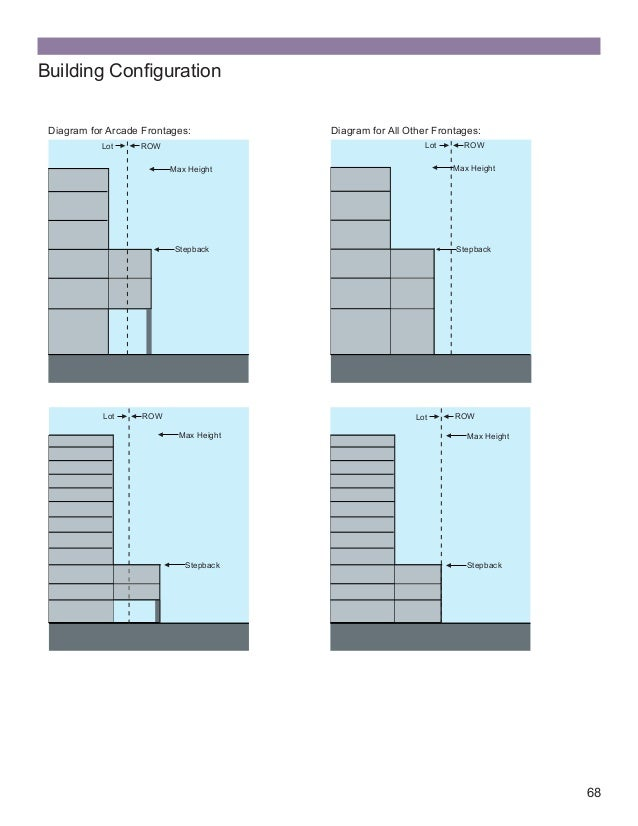 68 Building Configuration Stepback Lot ROW Stepback Diagram for Arcade Frontages: Diagram for All Other Frontages: Lot ROW...