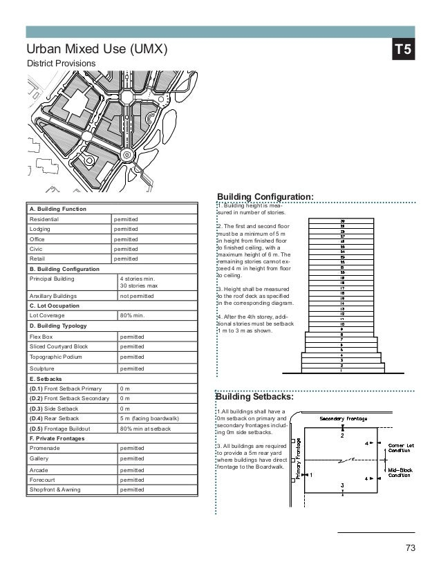 73 Urban Mixed Use (UMX) District Provisions T5 1. Building height is mea- sured in number of stories.   2. The first an...