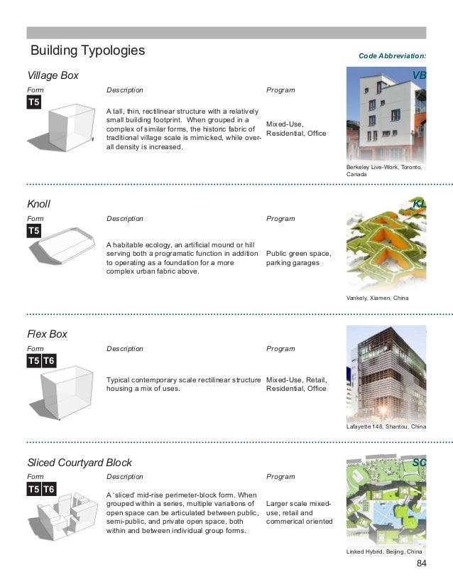 84 Building Typologies Berkeley Live-Work, Toronto, Canada Village Box Description Program A tall, thin, rectilinear struc...