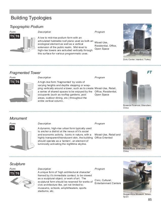 85 Building Typologies Zorlu Center, Istanbul, Turkey Topographic Podium Description Program A low to mid-rise podium form...